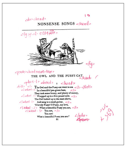 Edward Lear: Nonsense Songs marked up